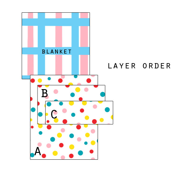 layer-order